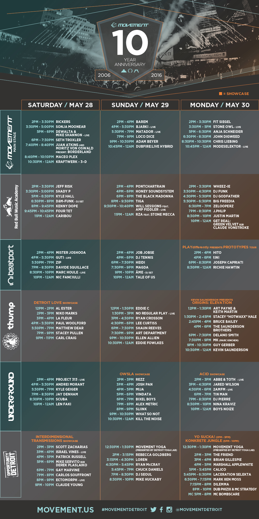 Movement2016_Schedule_Stages_Showcases