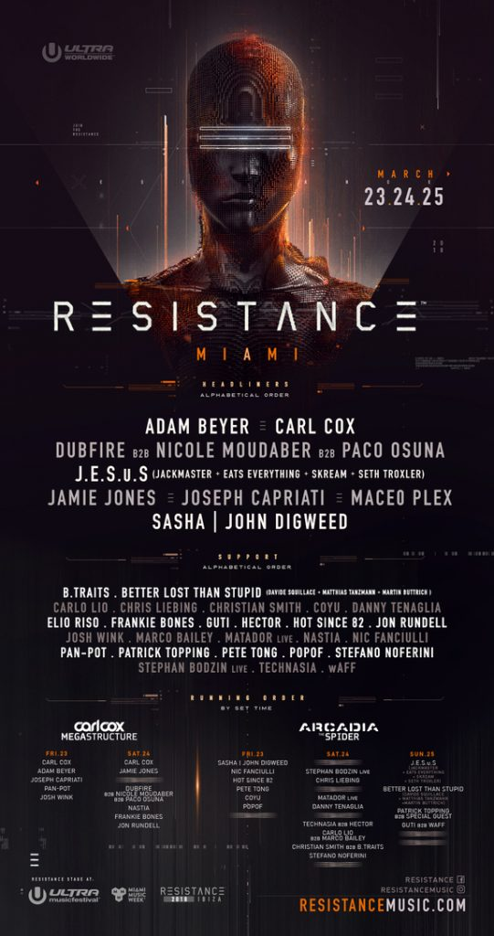 The RESISTANCE Miami 2018 Lineup Is Now Out!